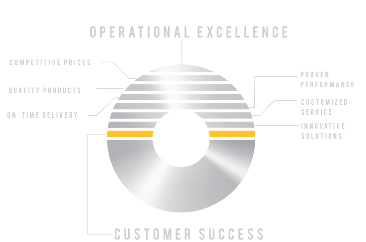 Operational-Excellence.png